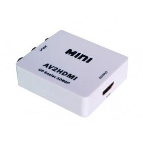 Mini conversor escalador Video Compuesto a HDMI