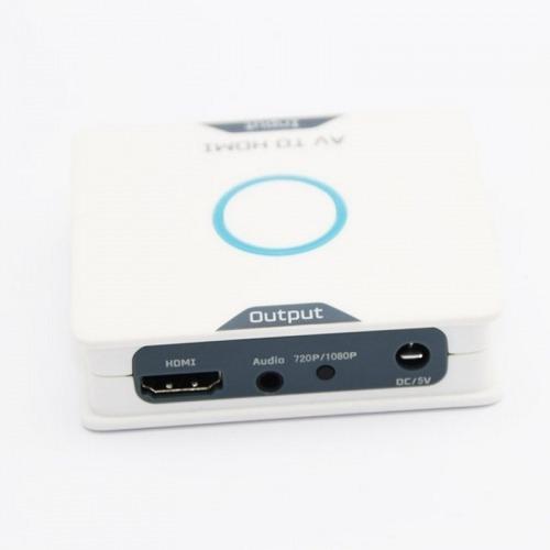Conversor de AV a HDMI