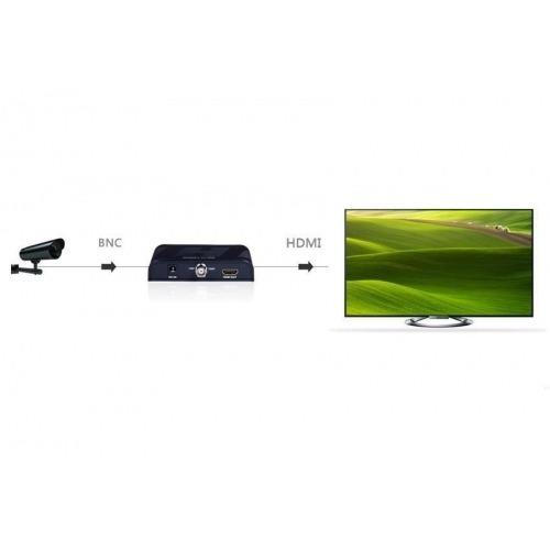 Conversor de BNC a HDMI