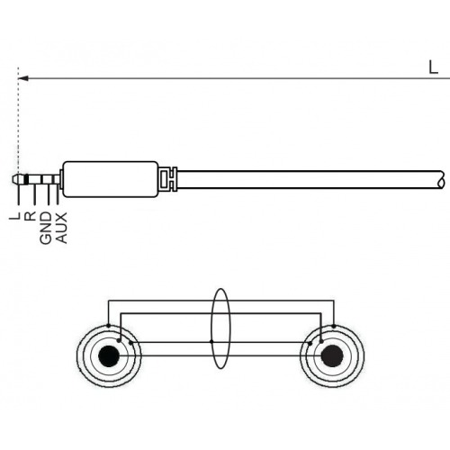 Cable jack 3.5 de 4 contactos audio y video M/M Blanco de 2m.