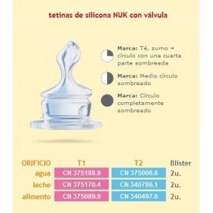 Tetina T2 Silicona Agua (blister 2 Unds.)