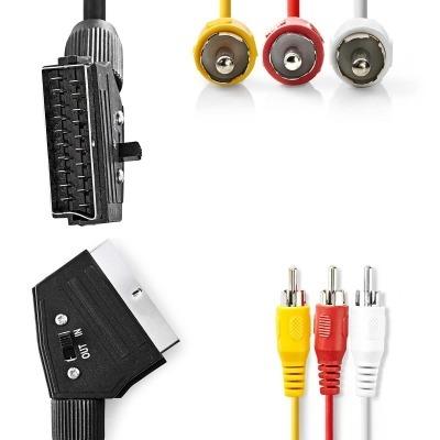 Euroconector a RCA
