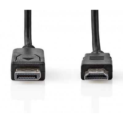 Displayport a HDMI