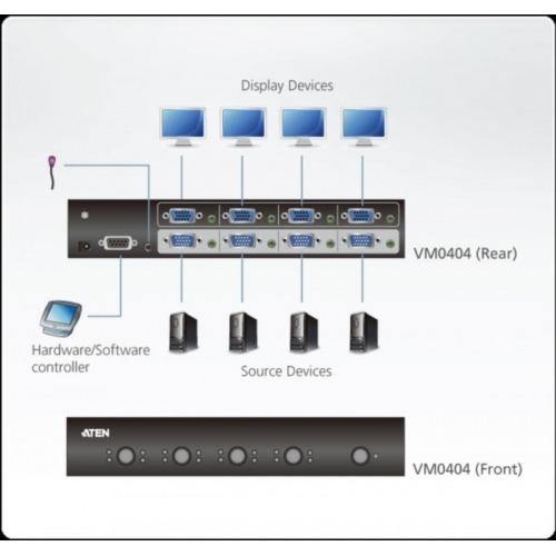 Video/Audio Matrix VGA, 4 x 4