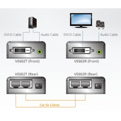 DVI Dual Link Extender with Audio 60 m