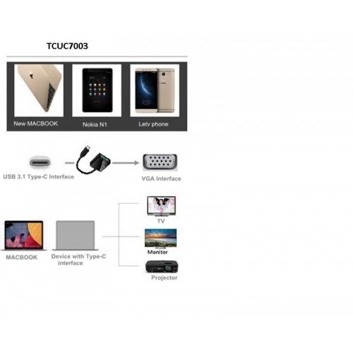 Adaptador USB 3.1 Type C a VGA 1080p