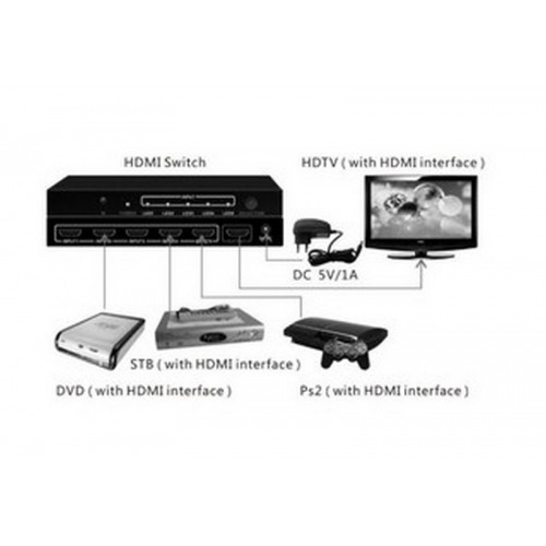 Conmutador / Switcher HDMI 5x1. Full HD 1080P. 3D