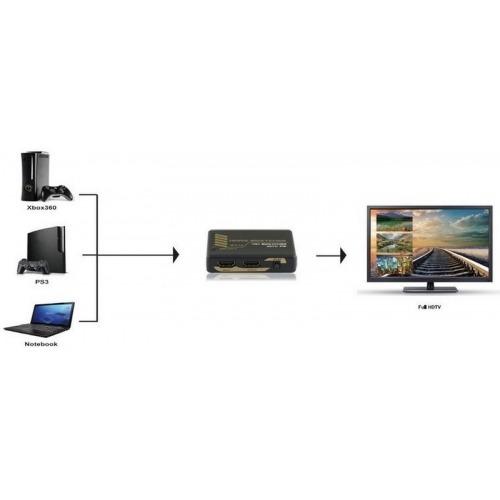 Conmutador HDMI de 4 entradas a 1 Salidas v1.4 con PIP