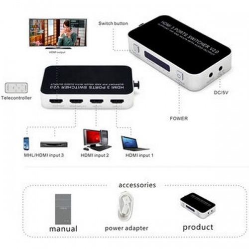Conmutador HDMI de 3 entradas a 1 salida 4K con función PIP