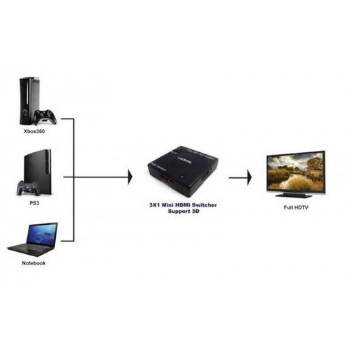Mini Switcher 3x1 HDMI automatico