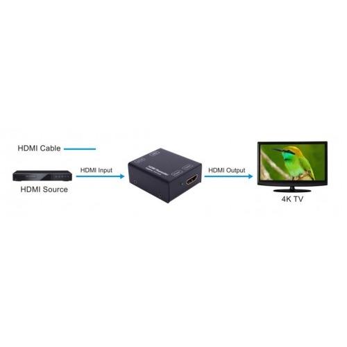 Repetidor HDMI 4K hasta 25m 4K
