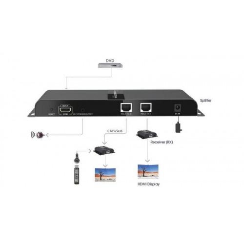 Splitter Extender de 1 a 2 1080p por CAT6 hasta 120m