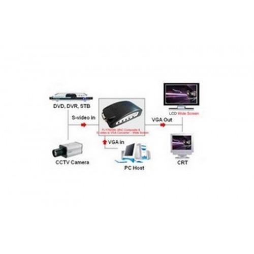 Video Compuesto, E/BNC a VGA. Soporta R/A 16x9, 16x10 y 4x3