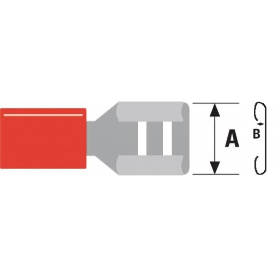 Conector Fast On 2.8 mm Hembra PVC Rojo