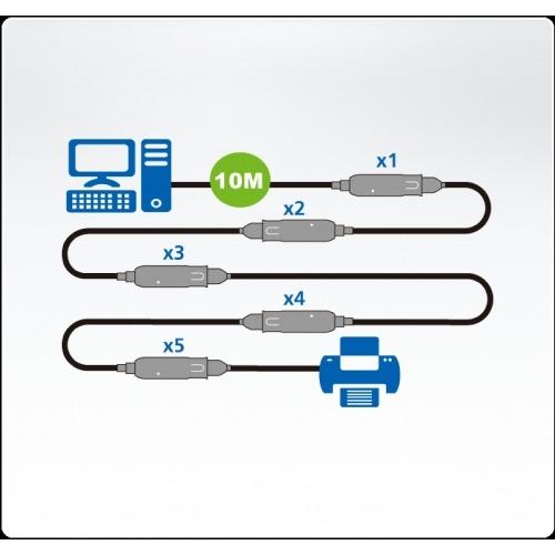 Cable de Extensión USB 3.0 USB A Macho - USB A Hembra Redondo 10 m Negro