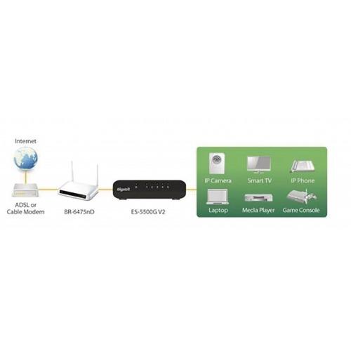 Conmutador de escritorio Gigabit de 5 puertos