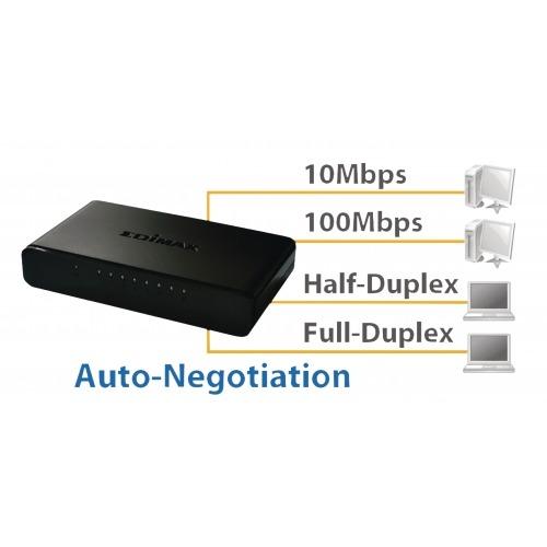 Interruptores de Red 10/100 Mbit 8-Port