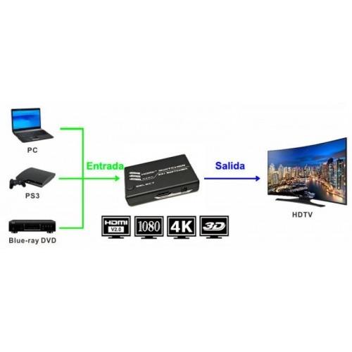 Switch Hdmi 3 entradas - 1 salida, 4K a 60Hz, con IFR