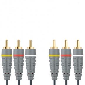Cable de Vídeo Estéreo 2.0 m